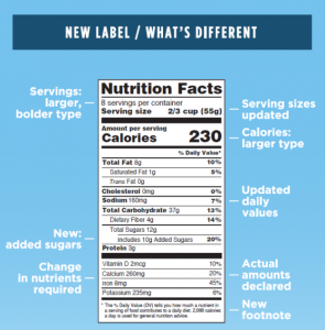 changes in nutr label